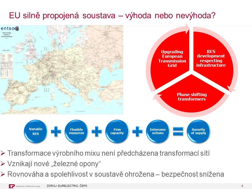 6 EU silně propojená soustava – výhoda nebo nevýhoda.