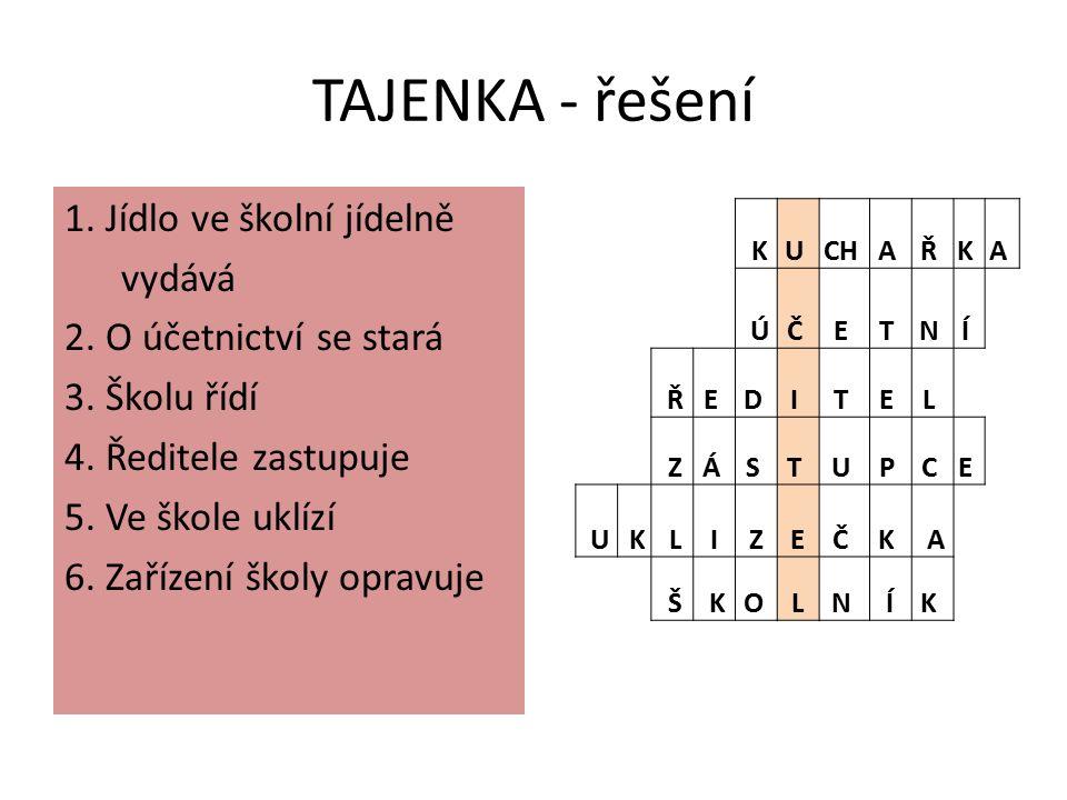 Použité materiály: ŠTIKOVÁ, Věra.Prvouka3,pracovní sešit pro 3.ročník základní školy.