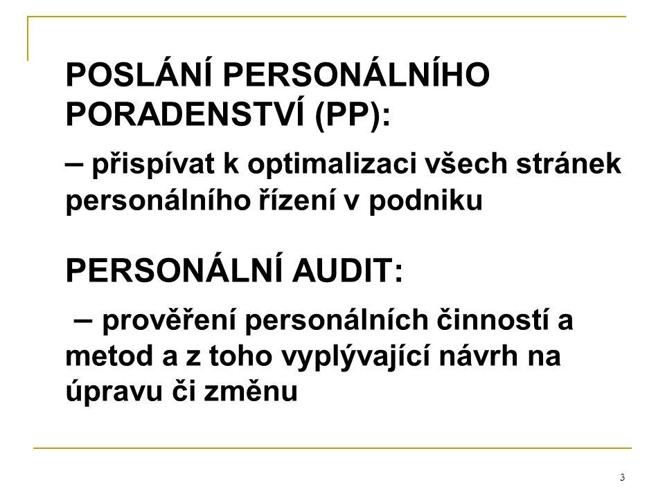 3 POSLÁNÍ PERSONÁLNÍHO PORADENSTVÍ (PP): – přispívat k optimalizaci všech stránek personálního řízení v podniku PERSONÁLNÍ AUDIT: – prověření personálních činností a metod a z toho vyplývající návrh na úpravu či změnu