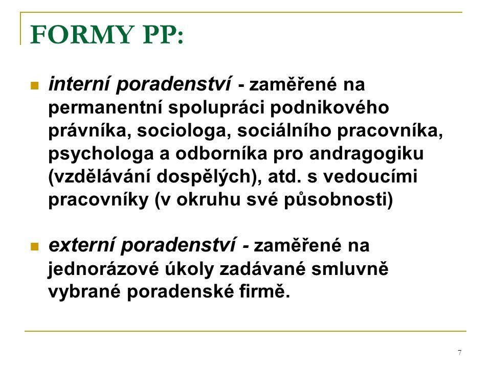7 FORMY PP: interní poradenství - zaměřené na permanentní spolupráci podnikového právníka, sociologa, sociálního pracovníka, psychologa a odborníka pro andragogiku (vzdělávání dospělých), atd.