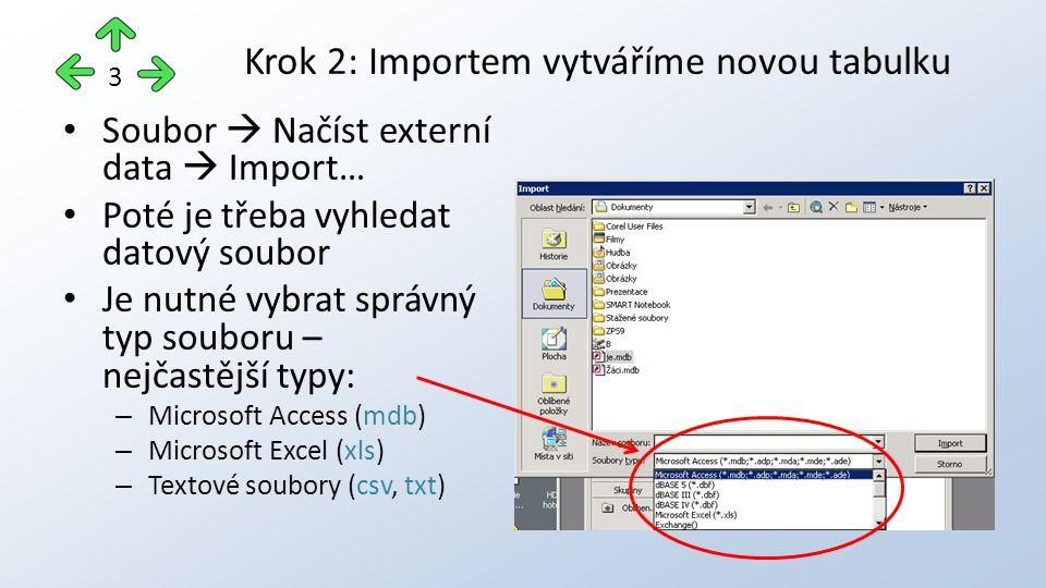 Soubor  Načíst externí data  Import… Poté je třeba vyhledat datový soubor Je nutné vybrat správný typ souboru – nejčastější typy: – Microsoft Access (mdb) – Microsoft Excel (xls) – Textové soubory (csv, txt) Krok 2: Importem vytváříme novou tabulku 3