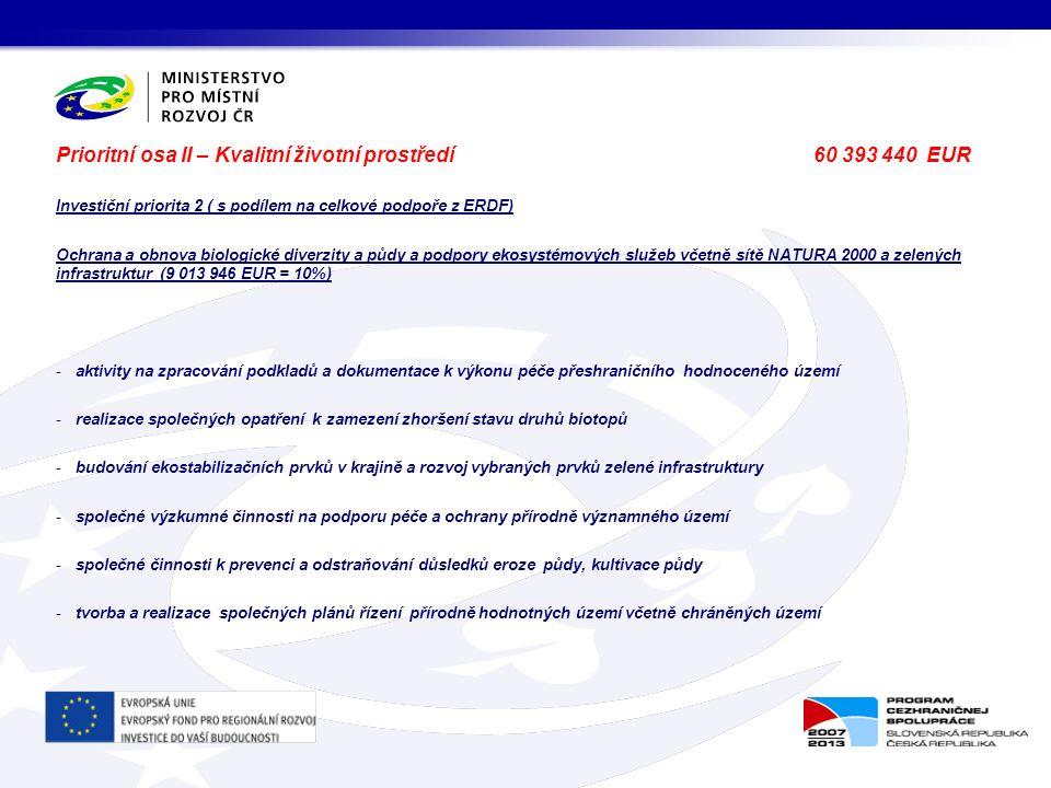 Prioritní osa II – Kvalitní životní prostředí 60 393 440 EUR Investiční priorita 2 ( s podílem na celkové podpoře z ERDF) Ochrana a obnova biologické