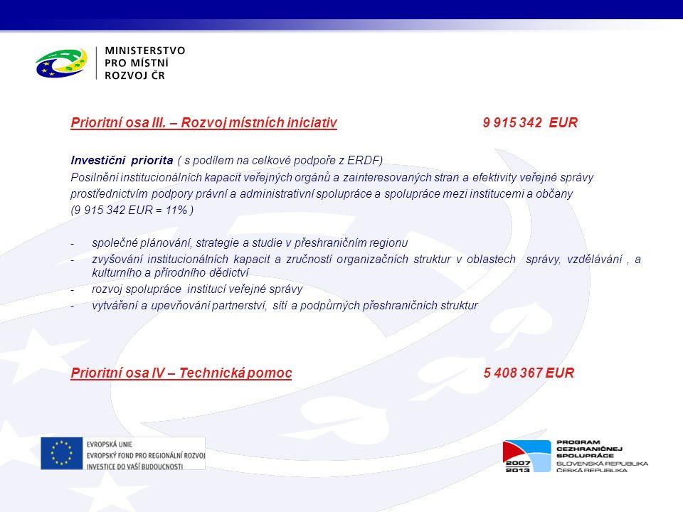 Prioritní osa III. – Rozvoj místních iniciativ 9 915 342 EUR Investiční priorita ( s podílem na celkové podpoře z ERDF) Posilnění institucionálních ka