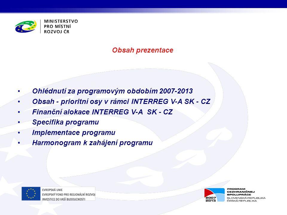 Celková alokace ERDF na program: 90,14 mil.EUR FMP….10% 9,01 mil.