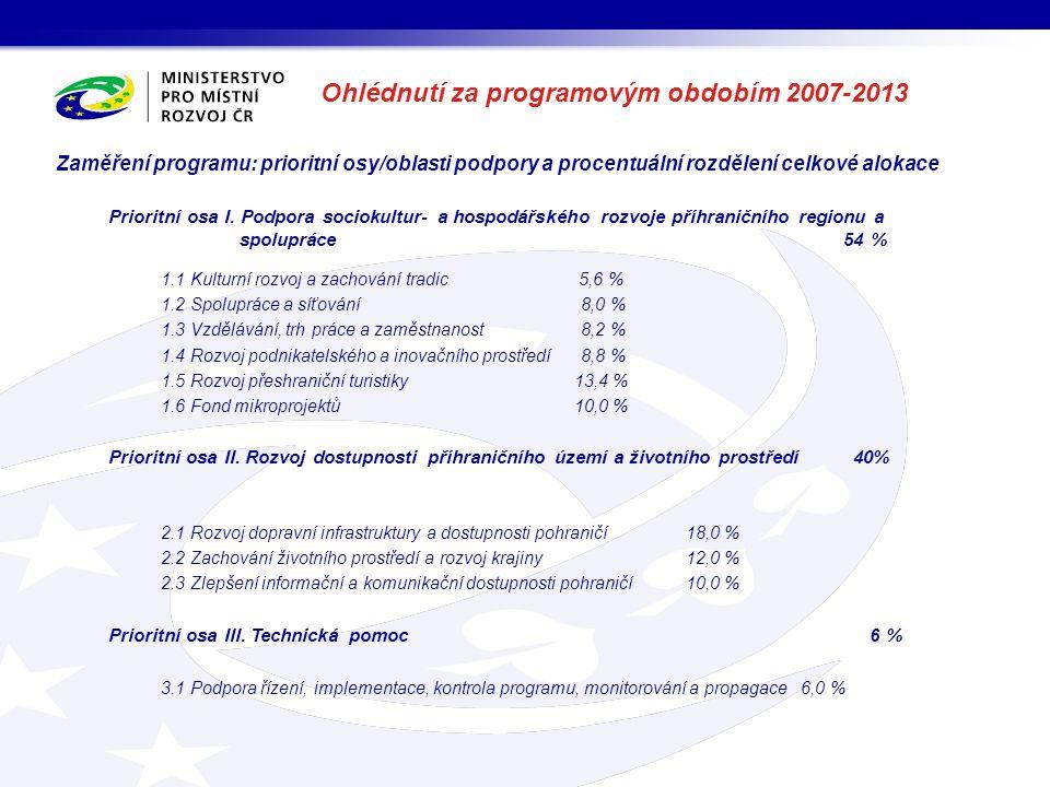 Zaměření programu: prioritní osy/oblasti podpory a procentuální rozdělení celkové alokace Prioritní osa I. Podpora sociokultur- a hospodářského rozvoj
