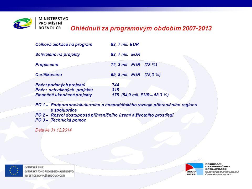 Ohlédnutí za programovým obdobím 2007-2013 Celková alokace na program92, 7 mil. EUR Schváleno na projekty 92, 7 mil. EUR Proplaceno 72, 3 mil. EUR (78