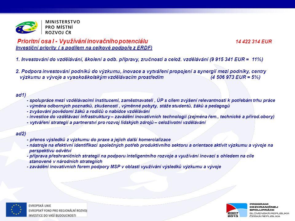 Prioritní osa I - Využívání inovačního potenciálu 14 422 314 EUR Investiční priority ( s podílem na celkové podpoře z ERDF) 1. Investování do vzdělává