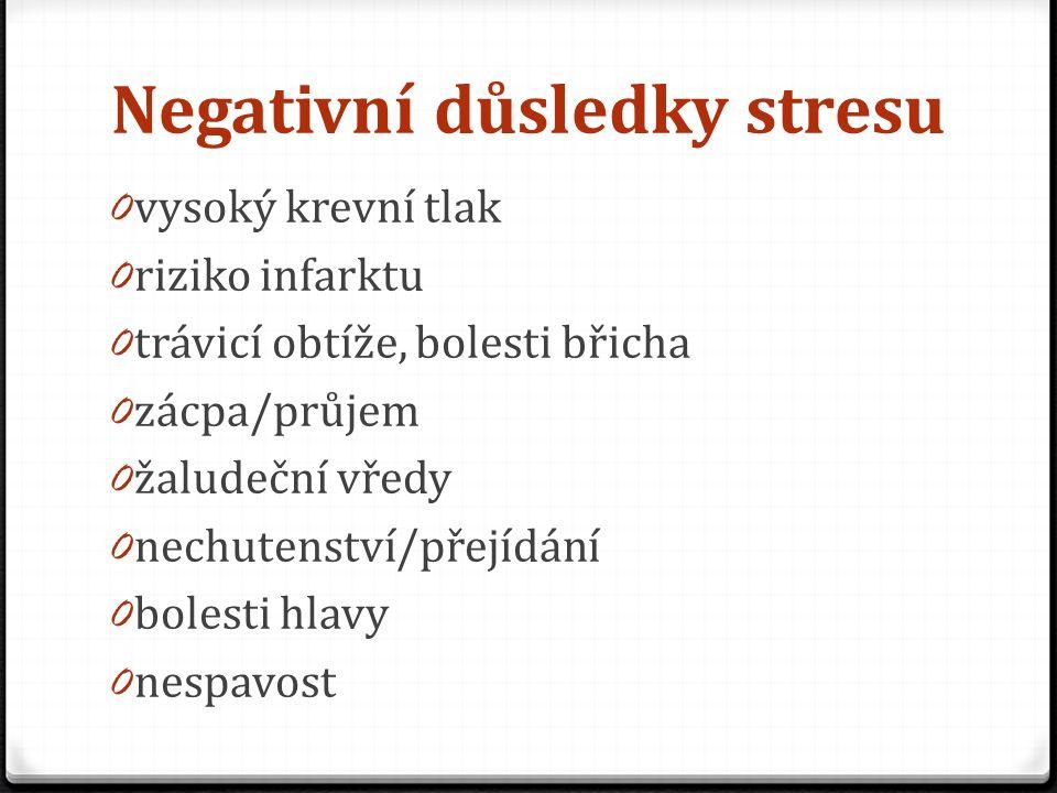 Negativní důsledky stresu 0 vysoký krevní tlak 0 riziko infarktu 0 trávicí obtíže, bolesti břicha 0 zácpa/průjem 0 žaludeční vředy 0 nechutenství/přejídání 0 bolesti hlavy 0 nespavost