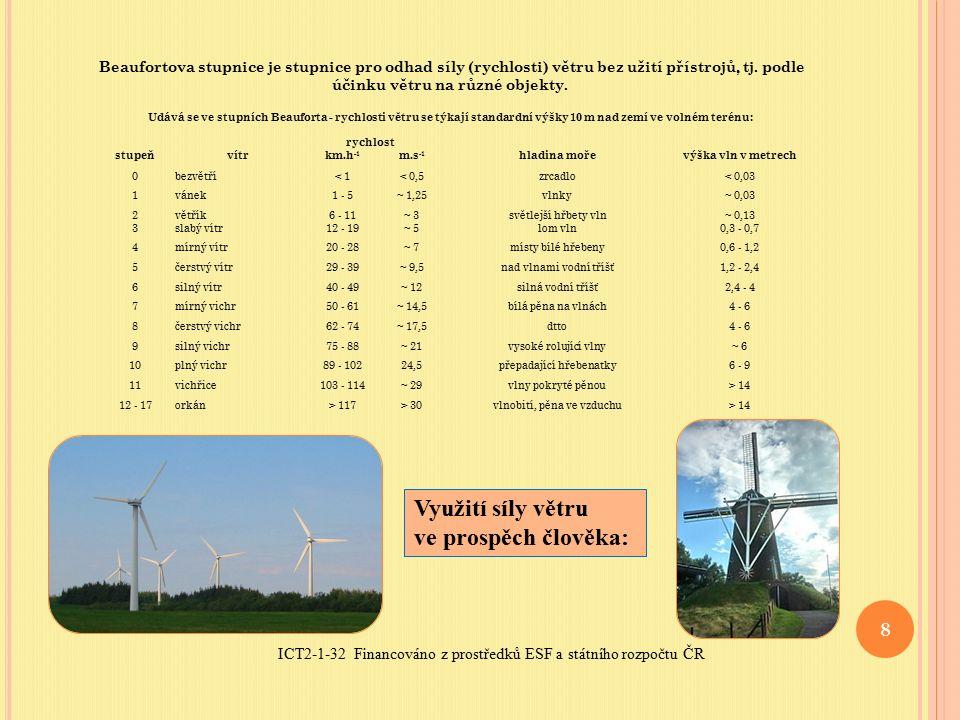 ICT2-1-32 Financováno z prostředků ESF a státního rozpočtu ČR 8 Beaufortova stupnice je stupnice pro odhad síly (rychlosti) větru bez užití přístrojů, tj.