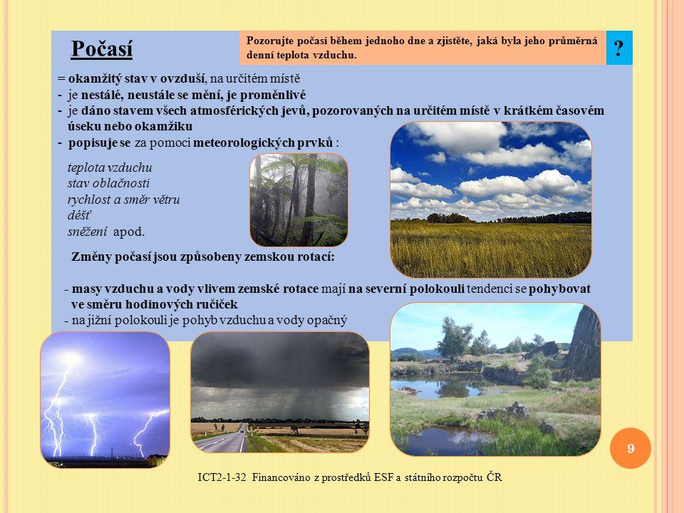 ICT2-1-32 Financováno z prostředků ESF a státního rozpočtu ČR 9 Počasí = okamžitý stav v ovzduší, na určitém místě - je nestálé, neustále se mění, je proměnlivé - je dáno stavem všech atmosférických jevů, pozorovaných na určitém místě v krátkém časovém úseku nebo okamžiku - popisuje se za pomoci meteorologických prvků : teplota vzduchu stav oblačnosti rychlost a směr větru déšť sněžení apod.