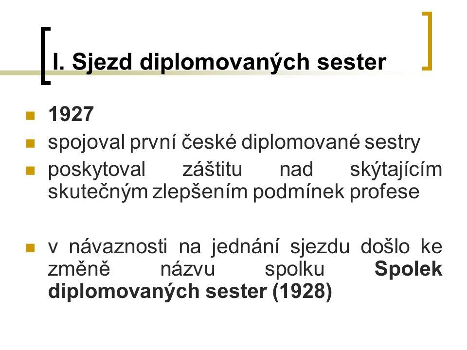 I. Sjezd diplomovaných sester 1927 spojoval první české diplomované sestry poskytoval záštitu nad skýtajícím skutečným zlepšením podmínek profese v ná