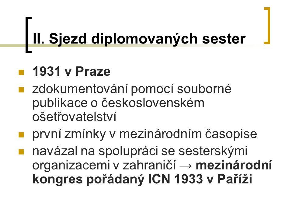 II. Sjezd diplomovaných sester 1931 v Praze zdokumentování pomocí souborné publikace o československém ošetřovatelství první zmínky v mezinárodním čas