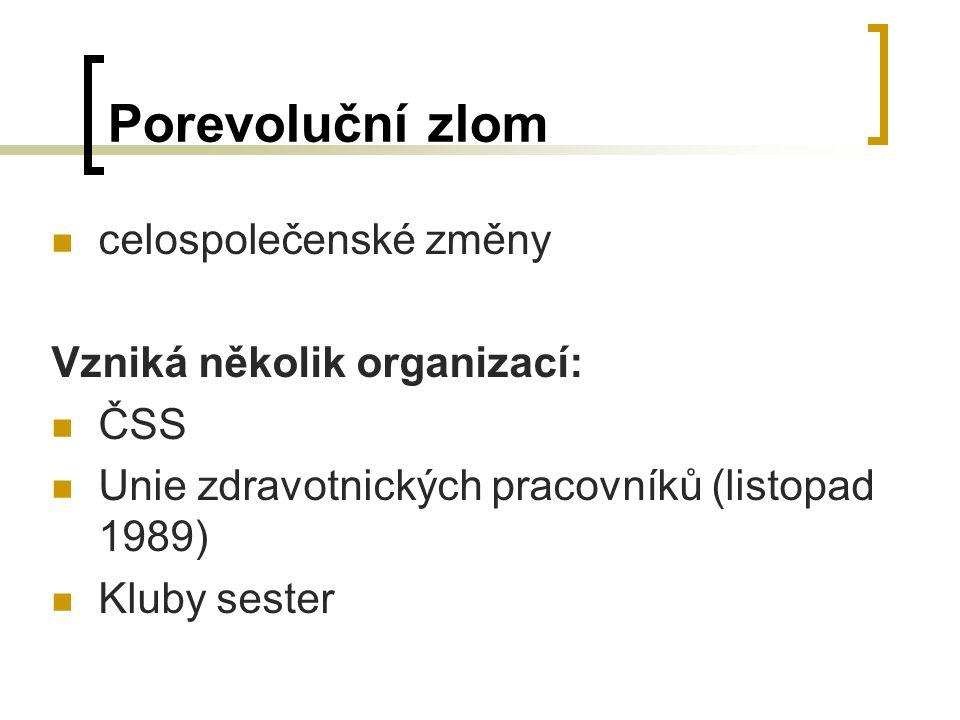 Porevoluční zlom celospolečenské změny Vzniká několik organizací: ČSS Unie zdravotnických pracovníků (listopad 1989) Kluby sester