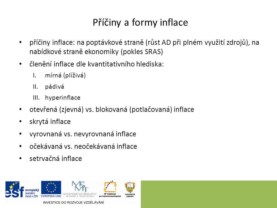 Příčiny a formy inflace příčiny inflace: na poptávkové straně (růst AD při plném využití zdrojů), na nabídkové straně ekonomiky (pokles SRAS) členění