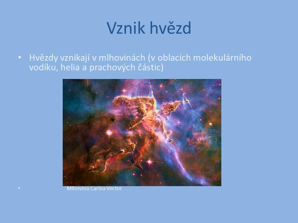 Vznik hvězd Hvězdy vznikají v mlhovinách (v oblacích molekulárního vodíku, helia a prachových částic) Mlhovina Carina Vector