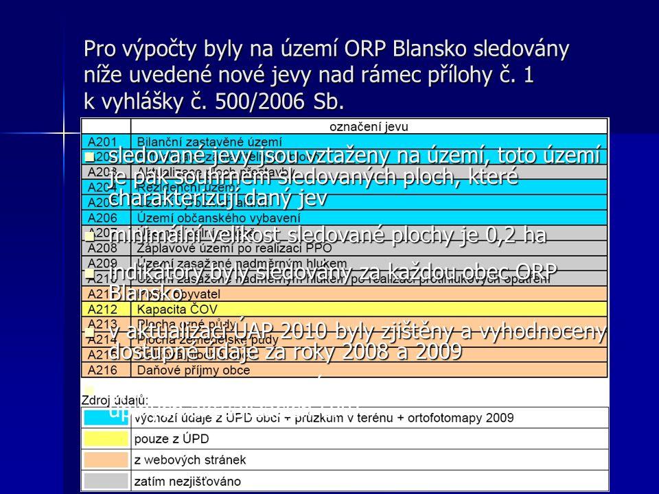 Pro výpočty byly na území ORP Blansko sledovány níže uvedené nové jevy nad rámec přílohy č.