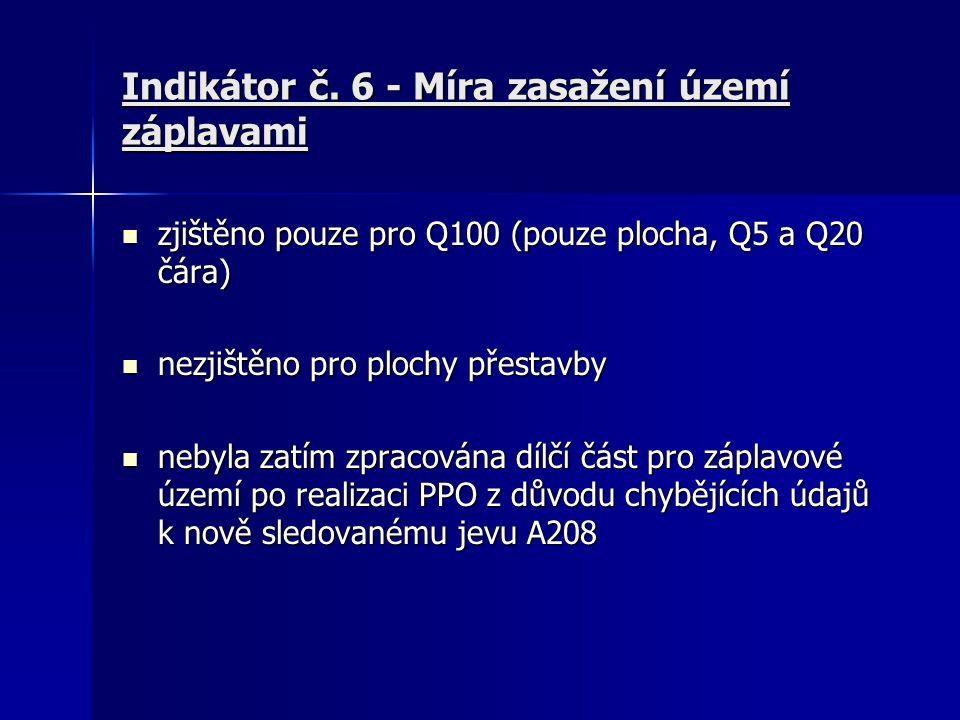 Indikátor č.