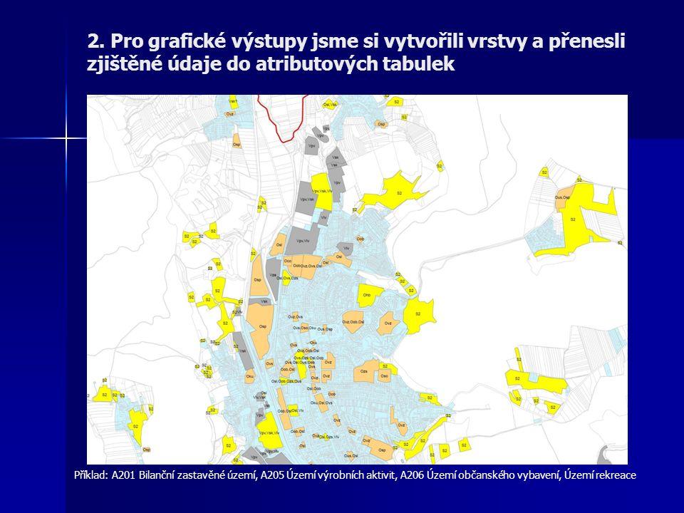 Příklad: A201 Bilanční zastavěné území, A205 Území výrobních aktivit, A206 Území občanského vybavení, Území rekreace 2.
