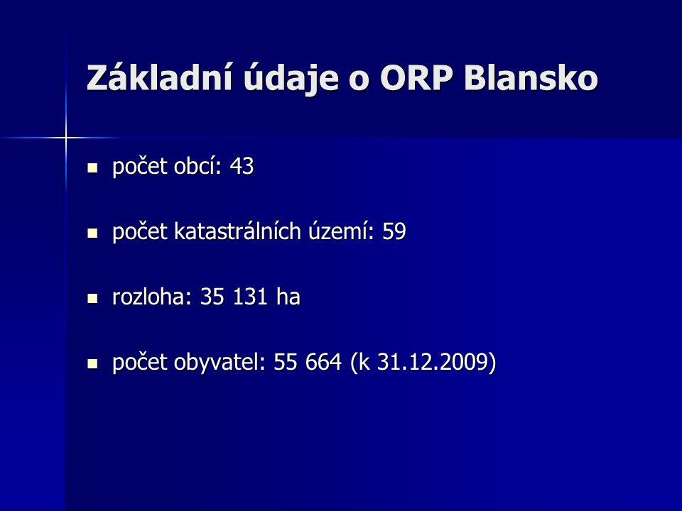 Základní údaje o ORP Blansko počet obcí: 43 počet obcí: 43 počet katastrálních území: 59 počet katastrálních území: 59 rozloha: 35 131 ha rozloha: 35 131 ha počet obyvatel: 55 664 (k 31.12.2009) počet obyvatel: 55 664 (k 31.12.2009)