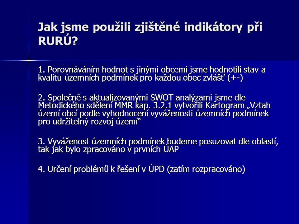 Jak jsme použili zjištěné indikátory při RURÚ. 1.