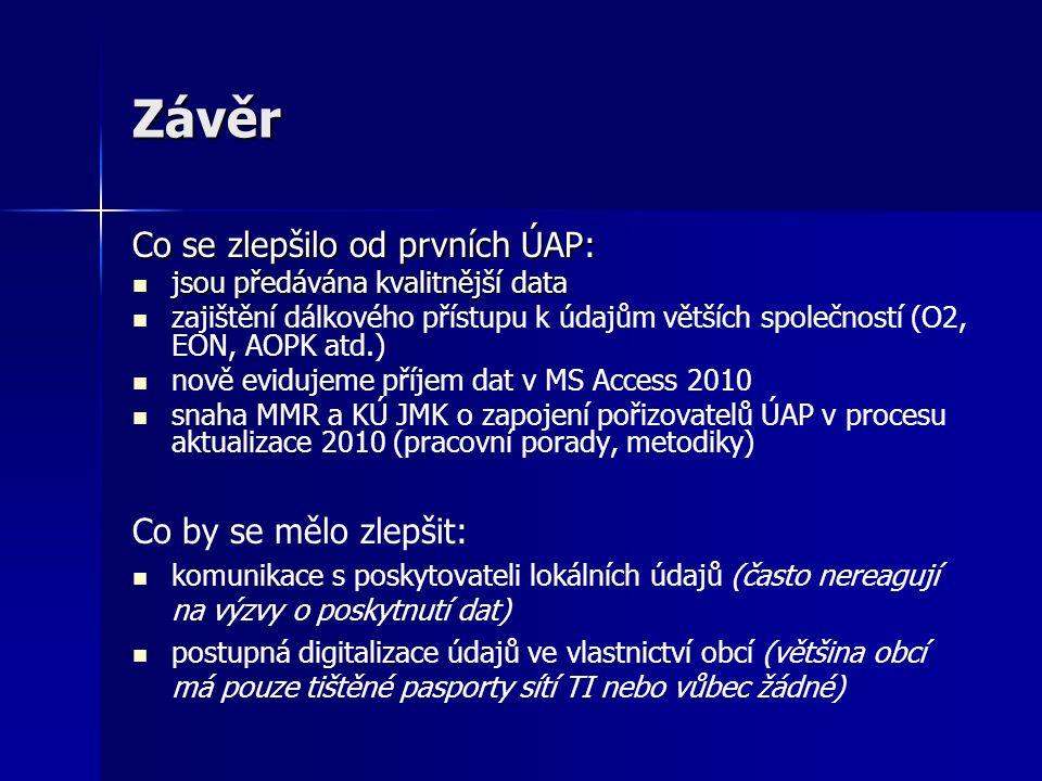 Závěr Co se zlepšilo od prvních ÚAP: jsou předávána kvalitnější data jsou předávána kvalitnější data zajištění dálkového přístupu k údajům větších společností (O2, EON, AOPK atd.) nově evidujeme příjem dat v MS Access 2010 snaha MMR a KÚ JMK o zapojení pořizovatelů ÚAP v procesu aktualizace 2010 (pracovní porady, metodiky) Co by se mělo zlepšit: komunikace s poskytovateli lokálních údajů (často nereagují na výzvy o poskytnutí dat) postupná digitalizace údajů ve vlastnictví obcí (většina obcí má pouze tištěné pasporty sítí TI nebo vůbec žádné)