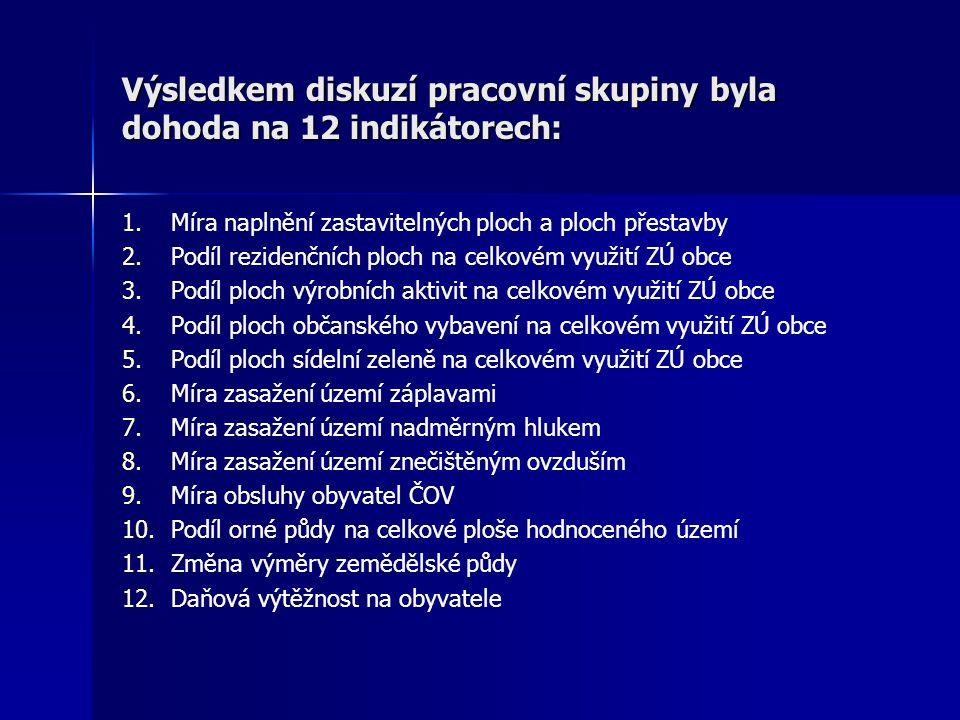 Výsledkem diskuzí pracovní skupiny byla dohoda na 12 indikátorech: 1.