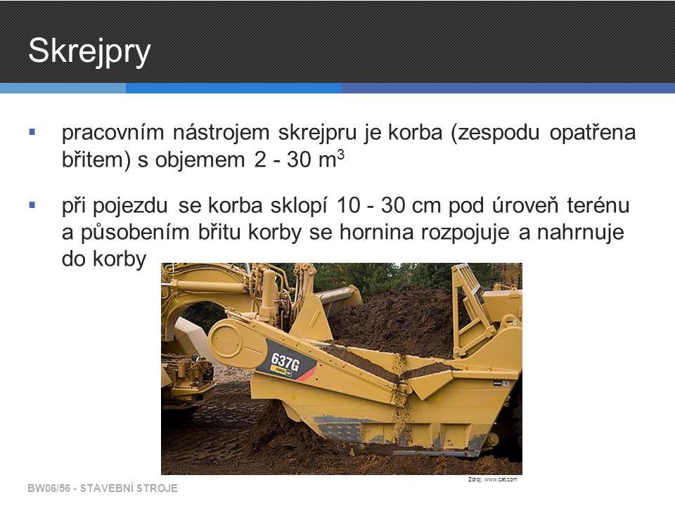 Skrejpry  pracovním nástrojem skrejpru je korba (zespodu opatřena břitem) s objemem 2 - 30 m 3  při pojezdu se korba sklopí 10 - 30 cm pod úroveň terénu a působením břitu korby se hornina rozpojuje a nahrnuje do korby BW06/56 - STAVEBNÍ STROJE Zdroj: www.cat.com