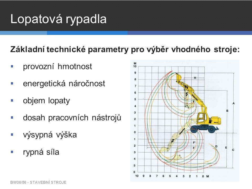 Lopatová rypadla Základní technické parametry pro výběr vhodného stroje:  provozní hmotnost  energetická náročnost  objem lopaty  dosah pracovních nástrojů  výsypná výška  rypná síla BW06/56 - STAVEBNÍ STROJE
