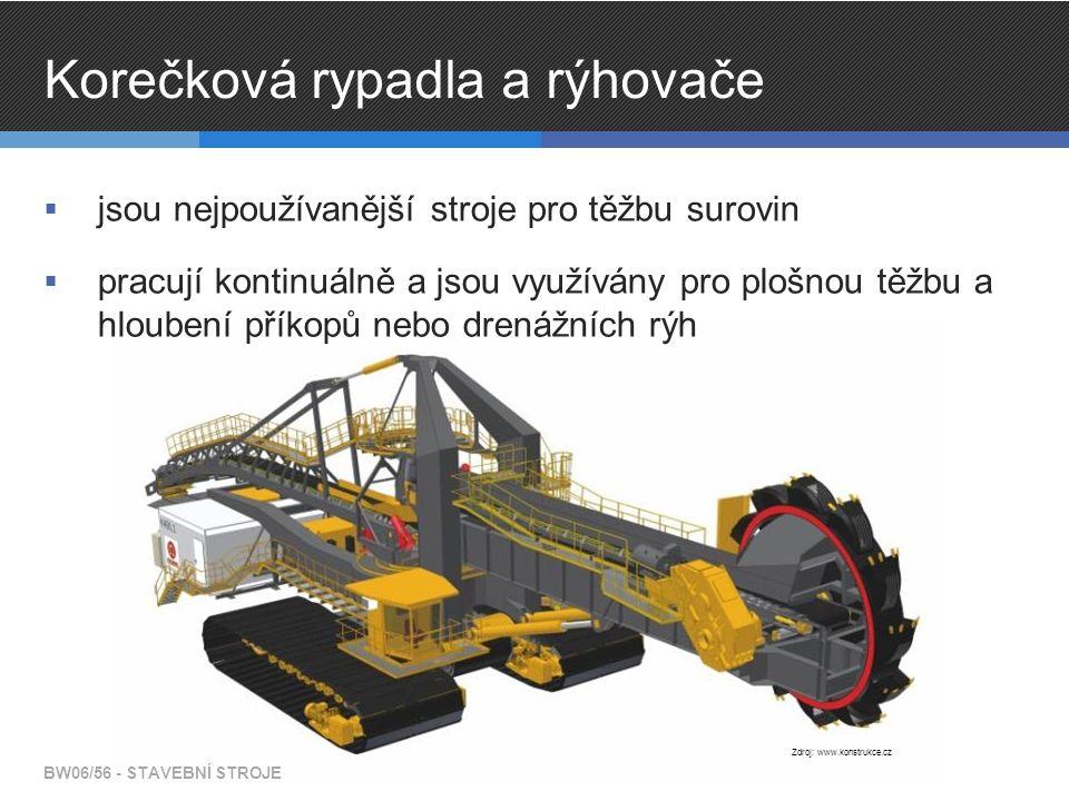 Korečková rypadla a rýhovače  jsou nejpoužívanější stroje pro těžbu surovin  pracují kontinuálně a jsou využívány pro plošnou těžbu a hloubení příkopů nebo drenážních rýh BW06/56 - STAVEBNÍ STROJE Zdroj: www.konstrukce.cz