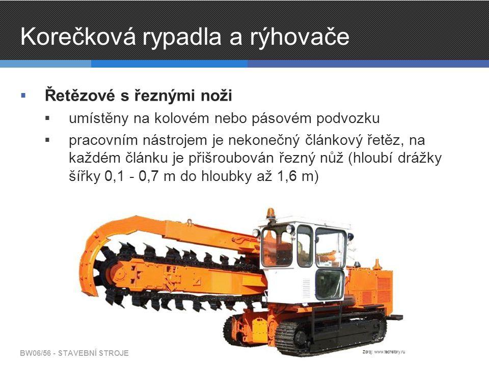 Korečková rypadla a rýhovače  Řetězové s řeznými noži  umístěny na kolovém nebo pásovém podvozku  pracovním nástrojem je nekonečný článkový řetěz, na každém článku je přišroubován řezný nůž (hloubí drážky šířky 0,1 - 0,7 m do hloubky až 1,6 m) BW06/56 - STAVEBNÍ STROJE Zdroj: www.techstory.ru