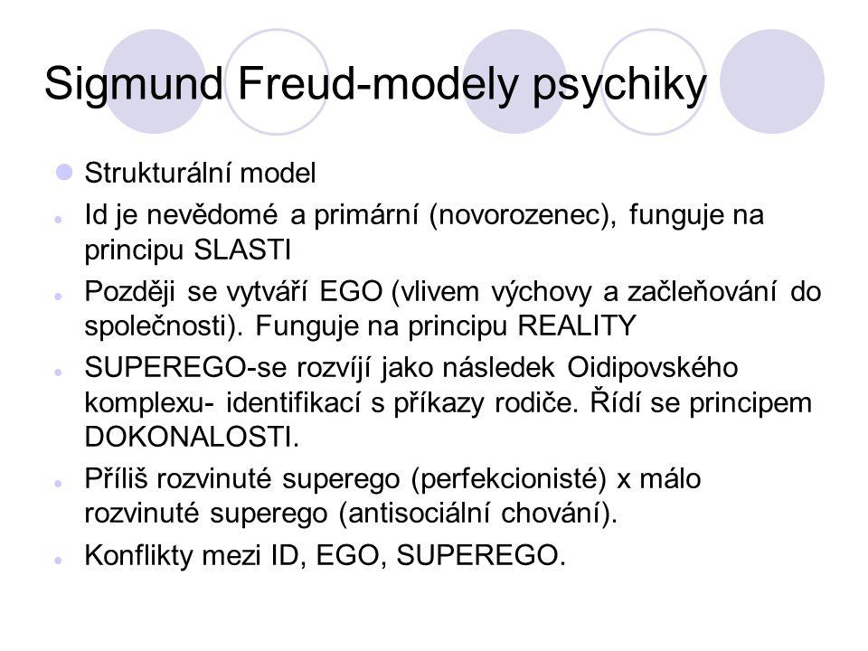 Sigmund Freud-modely psychiky Strukturální model Id je nevědomé a primární (novorozenec), funguje na principu SLASTI Později se vytváří EGO (vlivem výchovy a začleňování do společnosti).