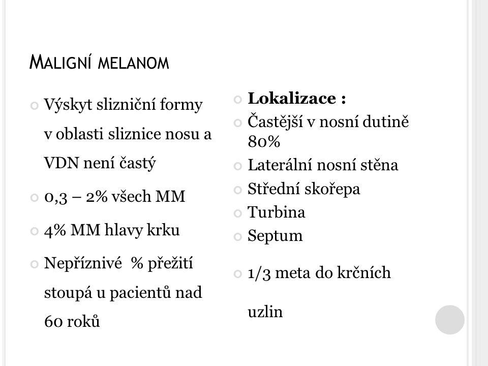 M ALIGNÍ MELANOM Výskyt slizniční formy v oblasti sliznice nosu a VDN není častý 0,3 – 2% všech MM 4% MM hlavy krku Nepříznivé % přežití stoupá u pacientů nad 60 roků Lokalizace : Častější v nosní dutině 80% Laterální nosní stěna Střední skořepa Turbina Septum 1/3 meta do krčních uzlin