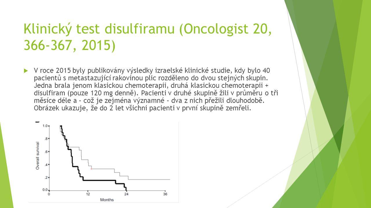 Klinický test disulfiramu (Oncologist 20, 366-367, 2015)  V roce 2015 byly publikovány výsledky izraelské klinické studie, kdy bylo 40 pacientů s metastazující rakovinou plic rozděleno do dvou stejných skupin.