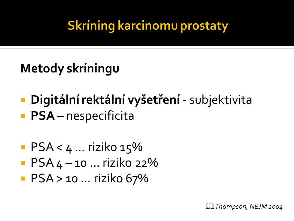Metody skríningu  Digitální rektální vyšetření - subjektivita  PSA – nespecificita  PSA < 4... riziko 15%  PSA 4 – 10... riziko 22%  PSA > 10...