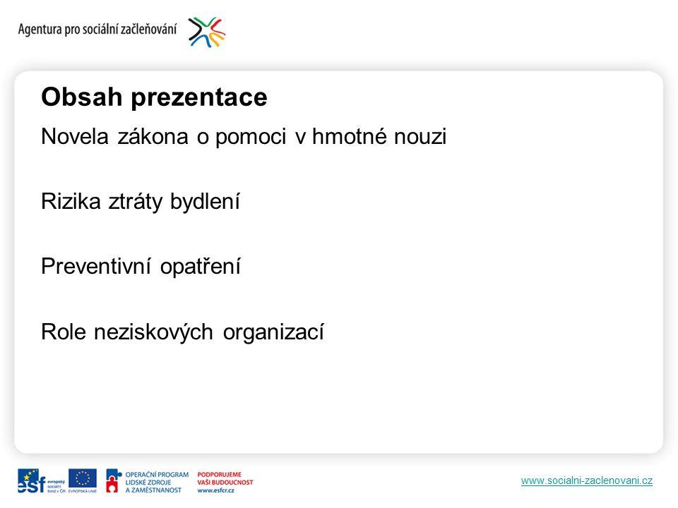 www.socialni-zaclenovani.cz Obsah prezentace Novela zákona o pomoci v hmotné nouzi Rizika ztráty bydlení Preventivní opatření Role neziskových organizací