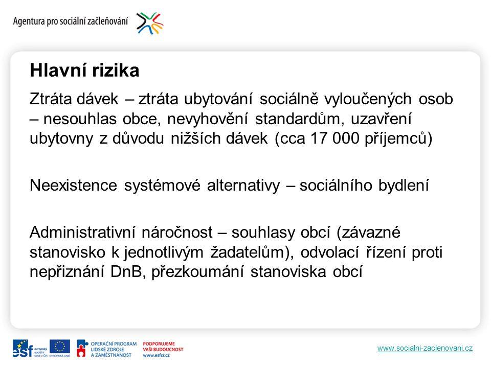 www.socialni-zaclenovani.cz Hlavní rizika Nesouhlasy obcí s vyplácením DnB (např.