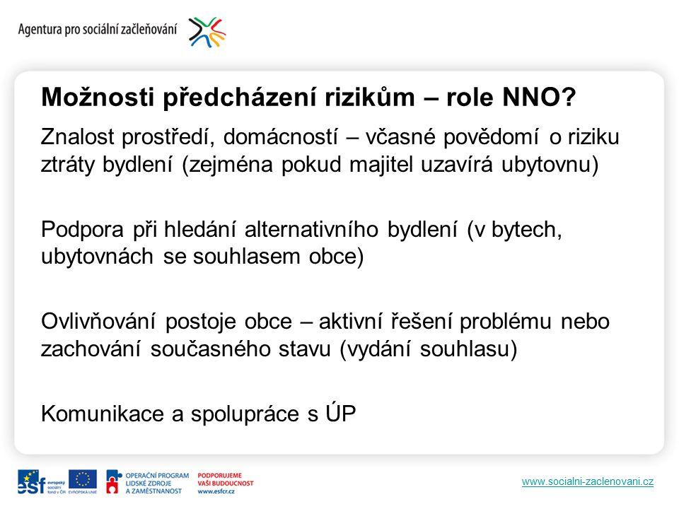 www.socialni-zaclenovani.cz Možnosti předcházení rizikům – role NNO.
