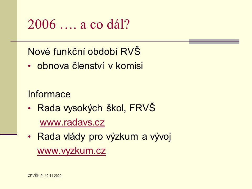 CPVŠK 9.-10.11.2005 2006 …. a co dál.