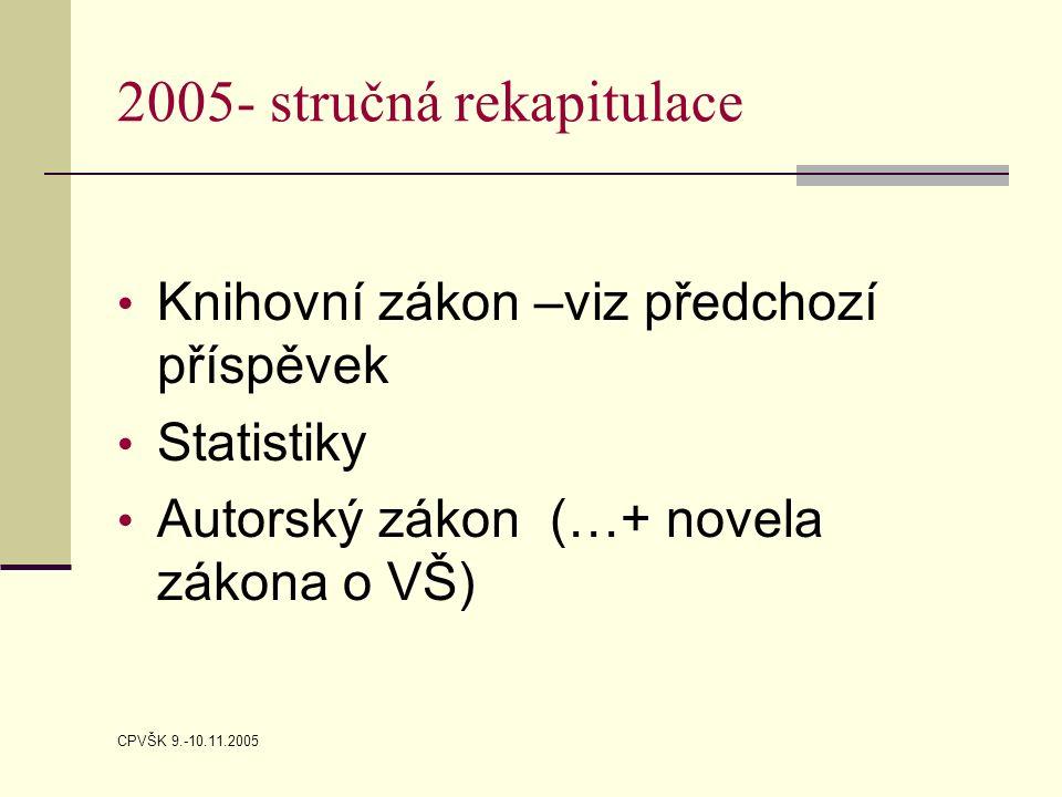 CPVŠK 9.-10.11.2005 2005- stručná rekapitulace Knihovní zákon –viz předchozí příspěvek Statistiky Autorský zákon (…+ novela zákona o VŠ)