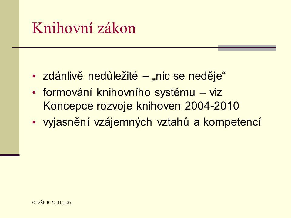 """CPVŠK 9.-10.11.2005 Knihovní zákon zdánlivě nedůležité – """"nic se neděje formování knihovního systému – viz Koncepce rozvoje knihoven 2004-2010 vyjasnění vzájemných vztahů a kompetencí"""