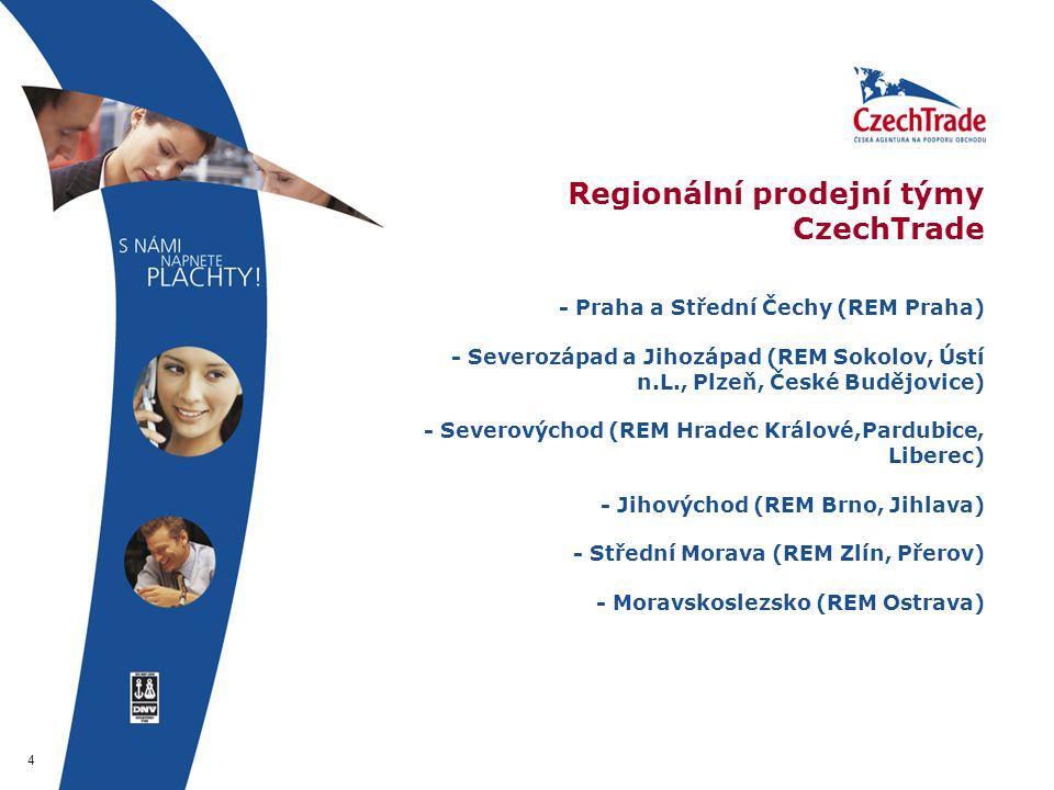 4 Regionální prodejní týmy CzechTrade - Praha a Střední Čechy (REM Praha) - Severozápad a Jihozápad (REM Sokolov, Ústí n.L., Plzeň, České Budějovice) - Severovýchod (REM Hradec Králové,Pardubice, Liberec) - Jihovýchod (REM Brno, Jihlava) - Střední Morava (REM Zlín, Přerov) - Moravskoslezsko (REM Ostrava)