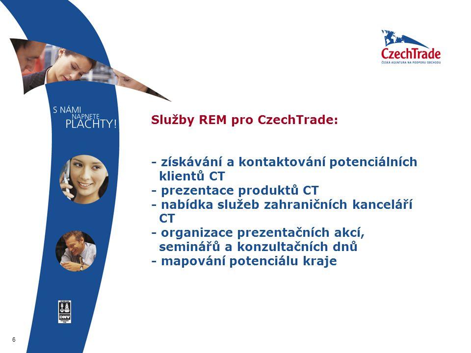 6 Služby REM pro CzechTrade: - získávání a kontaktování potenciálních klientů CT - prezentace produktů CT - nabídka služeb zahraničních kanceláří CT - organizace prezentačních akcí, seminářů a konzultačních dnů - mapování potenciálu kraje