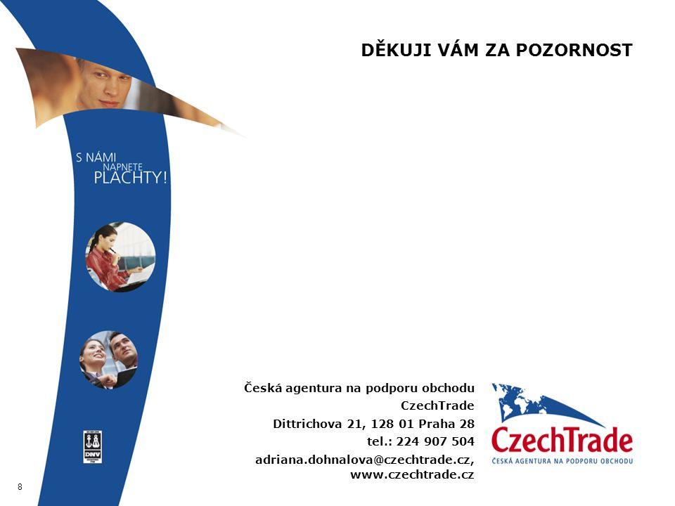 8 DĚKUJI VÁM ZA POZORNOST Česká agentura na podporu obchodu CzechTrade Dittrichova 21, 128 01 Praha 28 tel.: 224 907 504 adriana.dohnalova@czechtrade.cz, www.czechtrade.cz