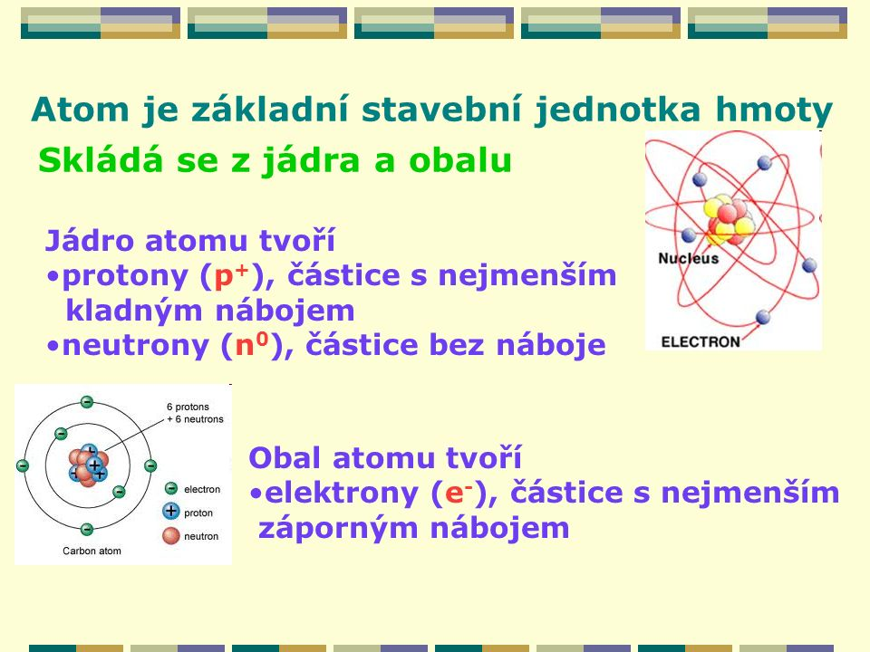 Atom je základní stavební jednotka hmoty Skládá se z jádra a obalu Jádro atomu tvoří protony (p + ), částice s nejmenším kladným nábojem neutrony (n 0 ), částice bez náboje Obal atomu tvoří elektrony (e - ), částice s nejmenším záporným nábojem