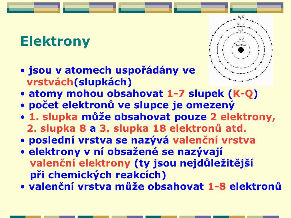 Elektrony jsou v atomech uspořádány ve vrstvách(slupkách) atomy mohou obsahovat 1-7 slupek (K-Q) počet elektronů ve slupce je omezený 1. slupka může o