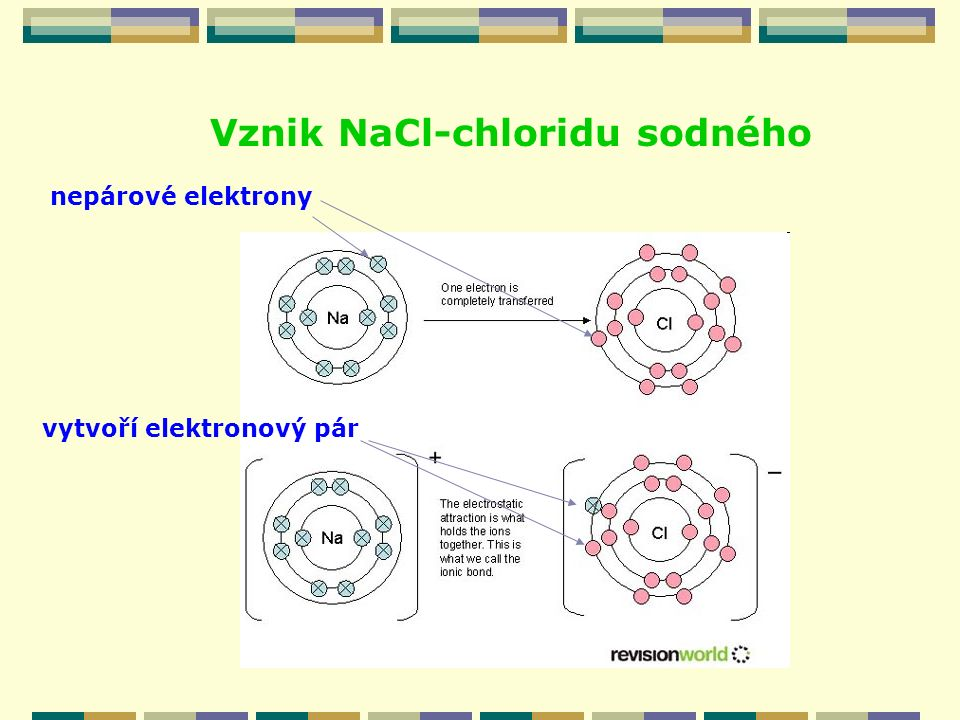 Vznik NaCl-chloridu sodného nepárové elektrony vytvoří elektronový pár