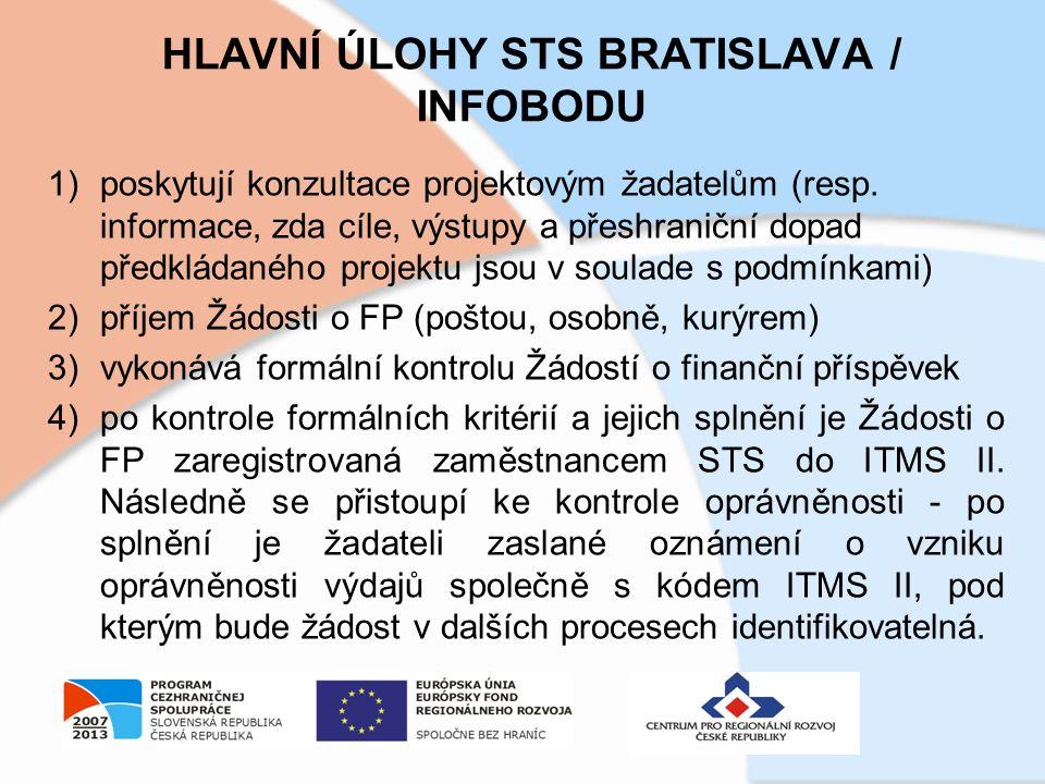 1)poskytují konzultace projektovým žadatelům (resp.