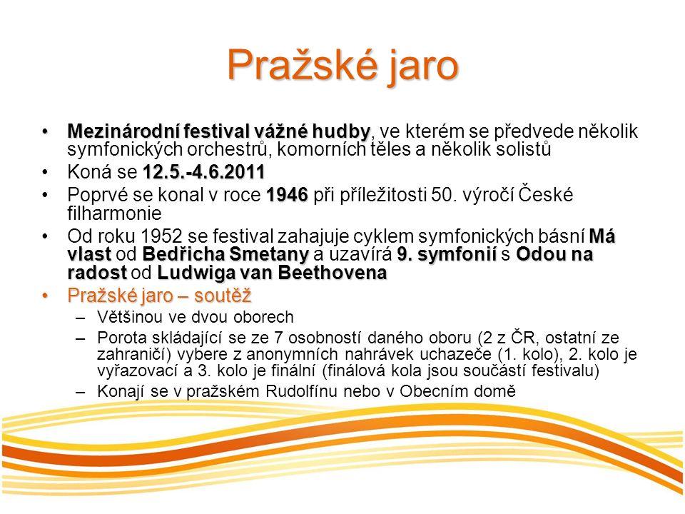 Pražské jaro Mezinárodní festival vážné hudbyMezinárodní festival vážné hudby, ve kterém se předvede několik symfonických orchestrů, komorních těles a několik solistů 12.5.-4.6.2011Koná se 12.5.-4.6.2011 1946Poprvé se konal v roce 1946 při příležitosti 50.