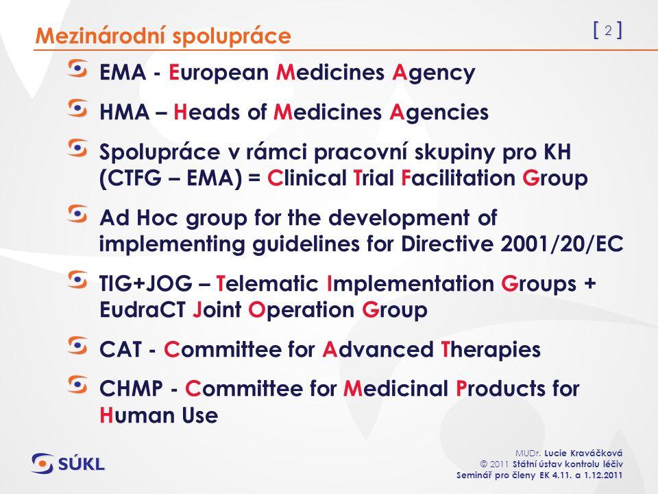 [ 2 ] MUDr. Lucie Kraváčková © 2011 Státní ústav kontrolu léčiv Seminář pro členy EK 4.11. a 1.12.2011 EMA - European Medicines Agency HMA – Heads of
