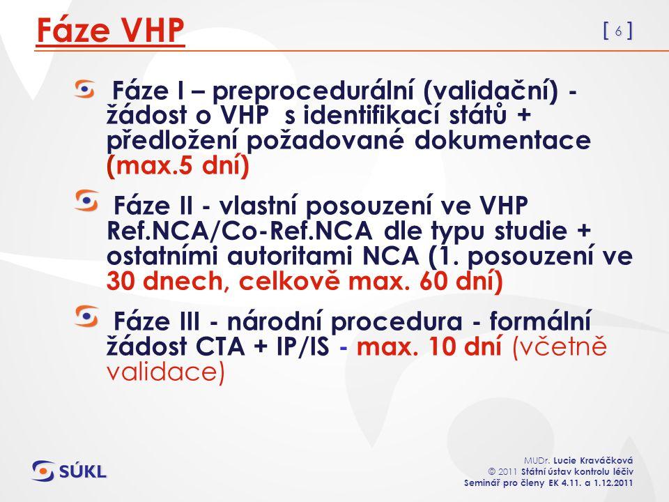 [ 6 ] MUDr. Lucie Kraváčková © 2011 Státní ústav kontrolu léčiv Seminář pro členy EK 4.11. a 1.12.2011 Fáze VHP Fáze I – preprocedurální (validační) -